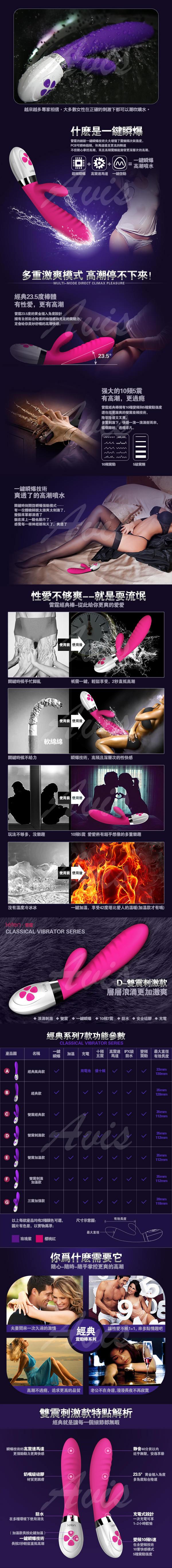 香港LETEN 經典系列 一鍵高潮 G點按摩棒 桃紅 02雙震刺激款